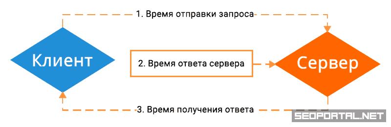 1с битрикс управление сайтом демо