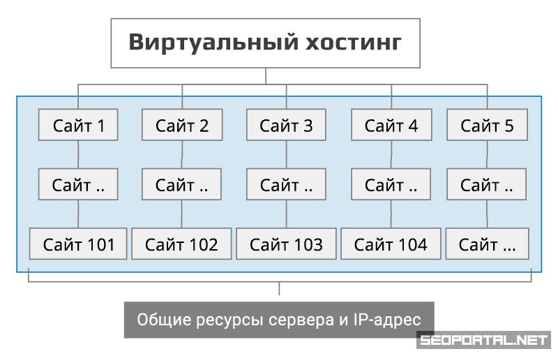 регистрация доменов казахстан